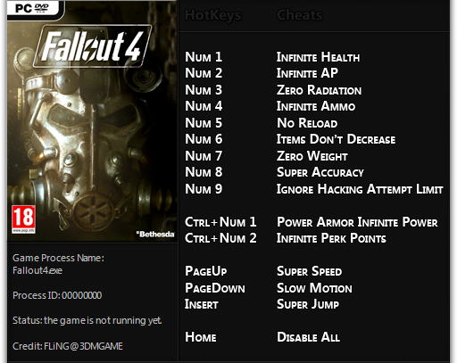 Fallout 4 Trainer (+14) 1.0